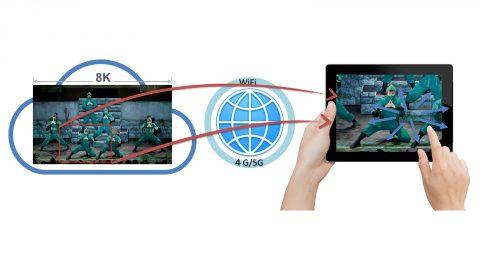 「8Kオペラグラス」 ステージ鑑賞・スポーツ視聴・医療教育を革新する自由視点アプリサービス
